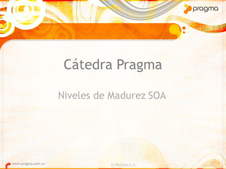 Cátedra Pragma Niveles de Madurez SOA 2 © PRAGMA S.A.