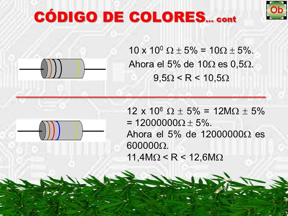 10 x 10 0 5% = 10 5%. Ahora el 5% de 10 es 0,5. 9,5 < R < 10,5 CÓDIGO DE COLORES … cont 12 x 10 6 5% = 12M 5% = 12000000 5%. Ahora el 5% de 12000000 e