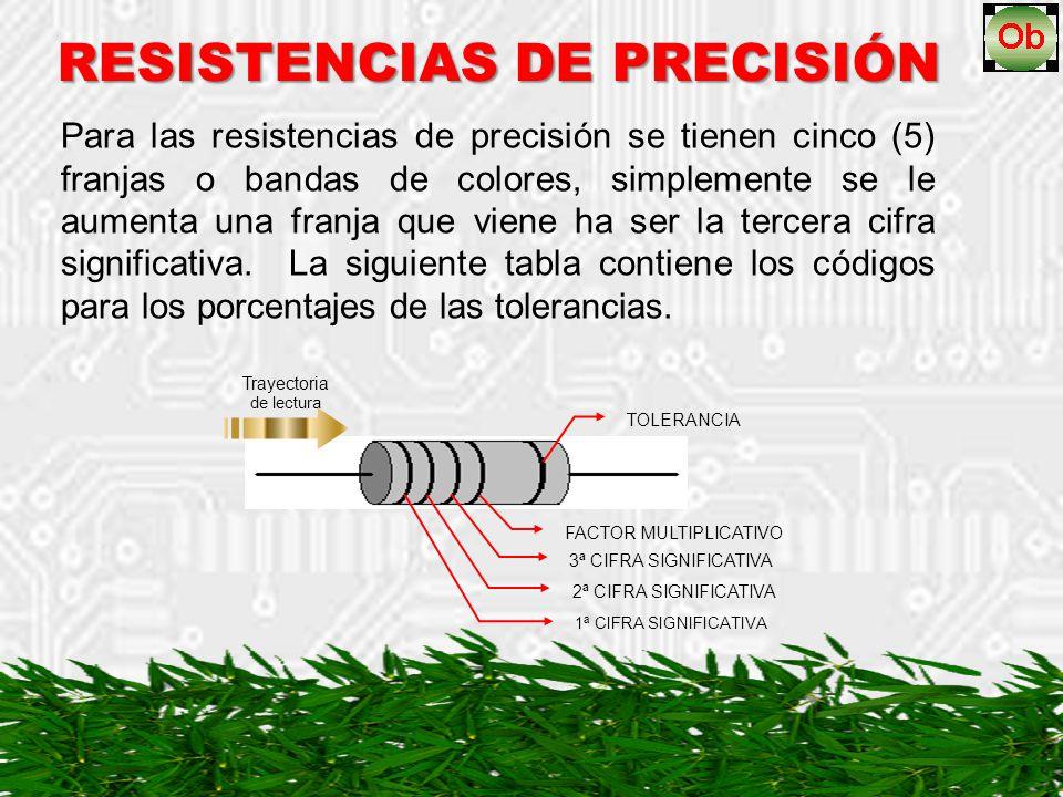 Para las resistencias de precisión se tienen cinco (5) franjas o bandas de colores, simplemente se le aumenta una franja que viene ha ser la tercera c