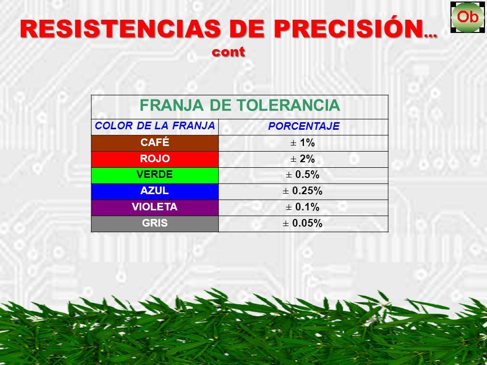 RESISTENCIAS DE PRECISIÓN … cont FRANJA DE TOLERANCIA COLOR DE LA FRANJAPORCENTAJE CAFɱ 1% ROJO± 2% VERDE± 0.5% AZUL± 0.25% VIOLETA± 0.1% GRIS± 0.05%