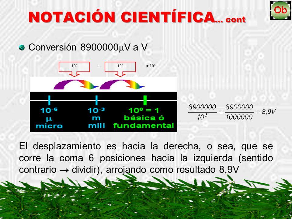 Conversión 8900000 V a V El desplazamiento es hacia la derecha, o sea, que se corre la coma 6 posiciones hacia la izquierda (sentido contrario dividir