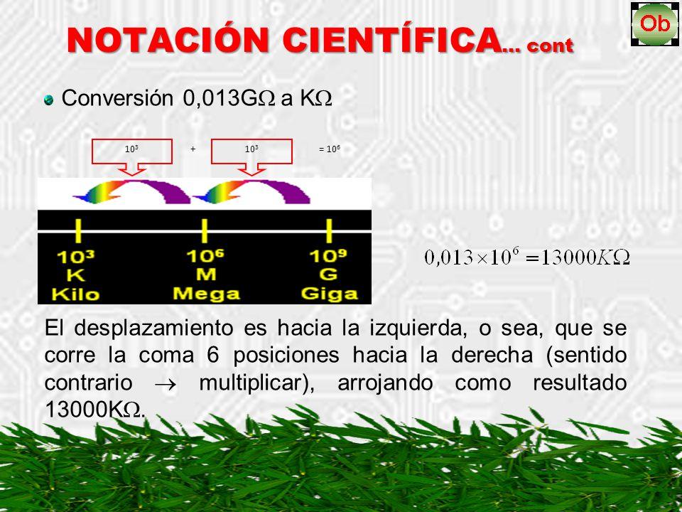 Conversión 0,013G a K El desplazamiento es hacia la izquierda, o sea, que se corre la coma 6 posiciones hacia la derecha (sentido contrario multiplica