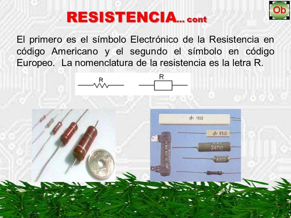 El primero es el símbolo Electrónico de la Resistencia en código Americano y el segundo el símbolo en código Europeo. La nomenclatura de la resistenci