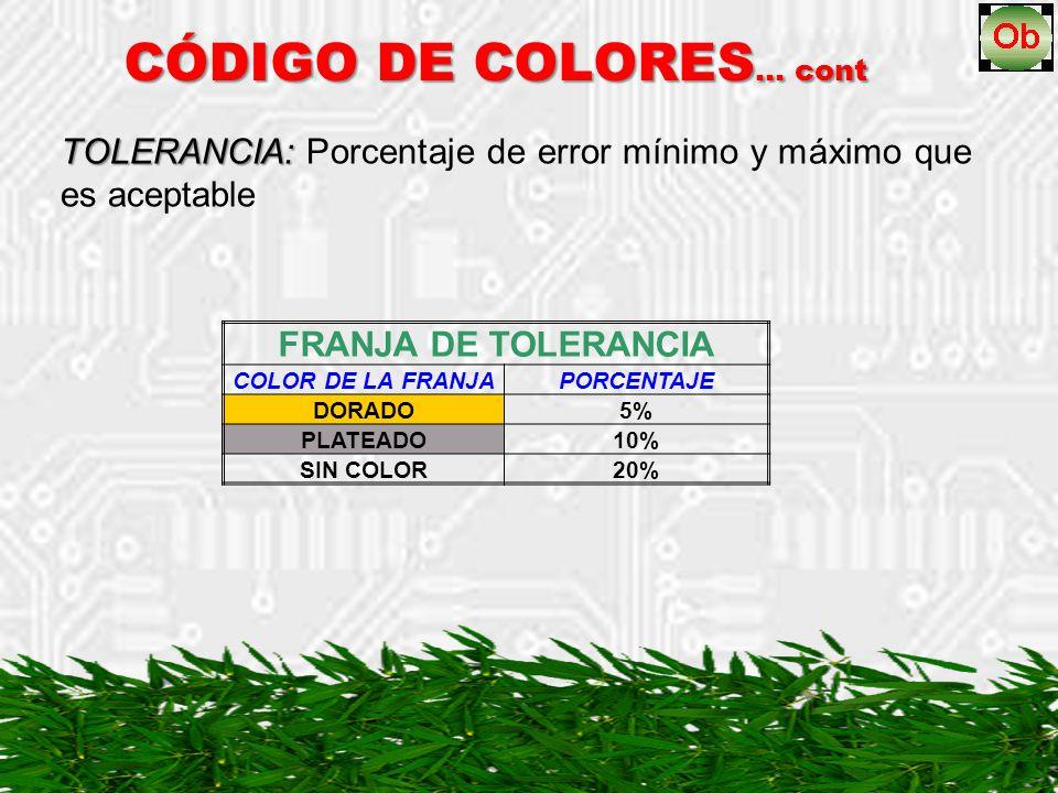 CÓDIGO DE COLORES … cont FRANJA DE TOLERANCIA COLOR DE LA FRANJAPORCENTAJE DORADO5% PLATEADO10% SIN COLOR20% TOLERANCIA: TOLERANCIA: Porcentaje de err