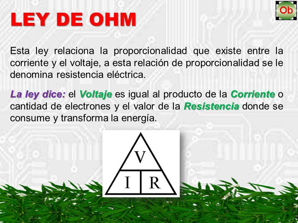 LEY DE OHM Esta ley relaciona la proporcionalidad que existe entre la corriente y el voltaje, a esta relación de proporcionalidad se le denomina resis