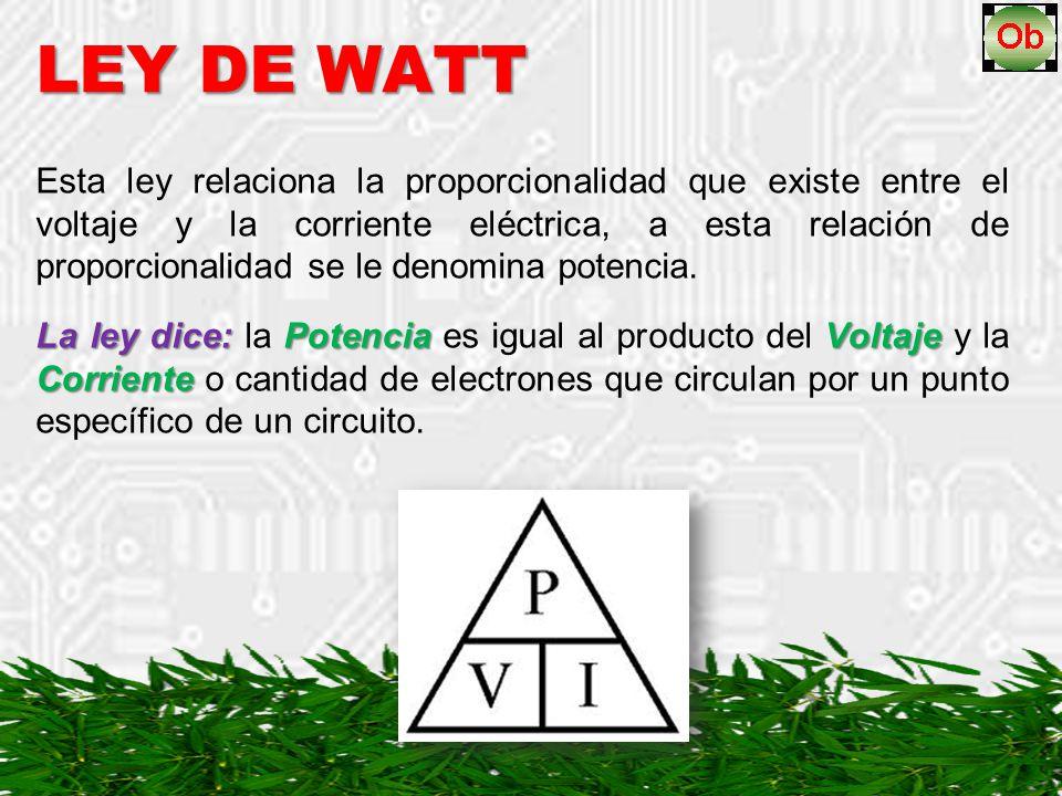 LEY DE WATT Esta ley relaciona la proporcionalidad que existe entre el voltaje y la corriente eléctrica, a esta relación de proporcionalidad se le den