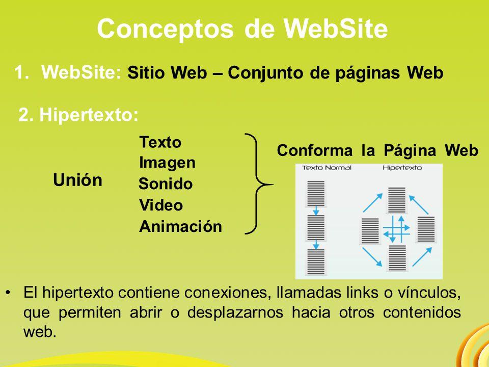 Conceptos de WebSite 3.