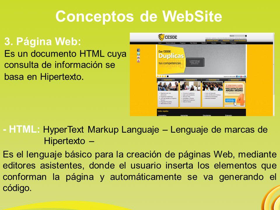 Conceptos de WebSite Ejemplo de una Página Web – Hoja de Vida Recuerda que una Página Web es un conjunto de texto, animación, videos, imágenes y sonido.