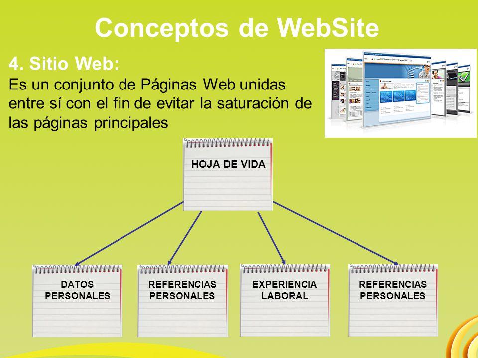 Conceptos de WebSite 5.
