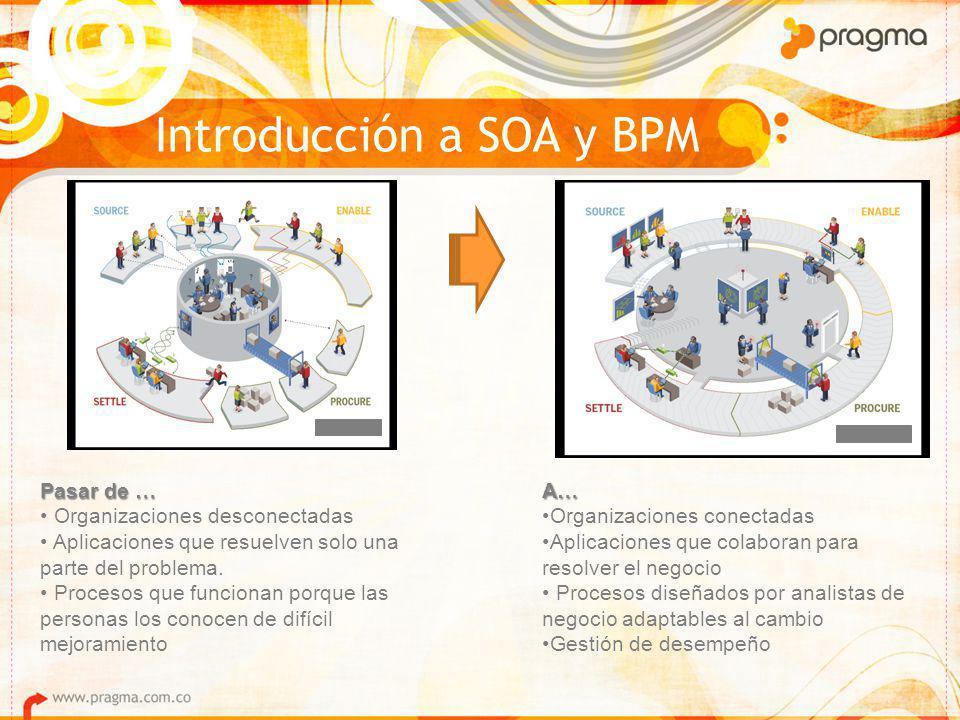 Introducción a SOA y BPM Pasar de … Organizaciones desconectadas Aplicaciones que resuelven solo una parte del problema.