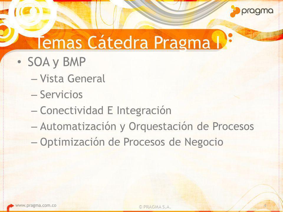 Temas Cátedra Pragma I SOA y BMP – Vista General – Servicios – Conectividad E Integración – Automatización y Orquestación de Procesos – Optimización de Procesos de Negocio 4 © PRAGMA S.A.