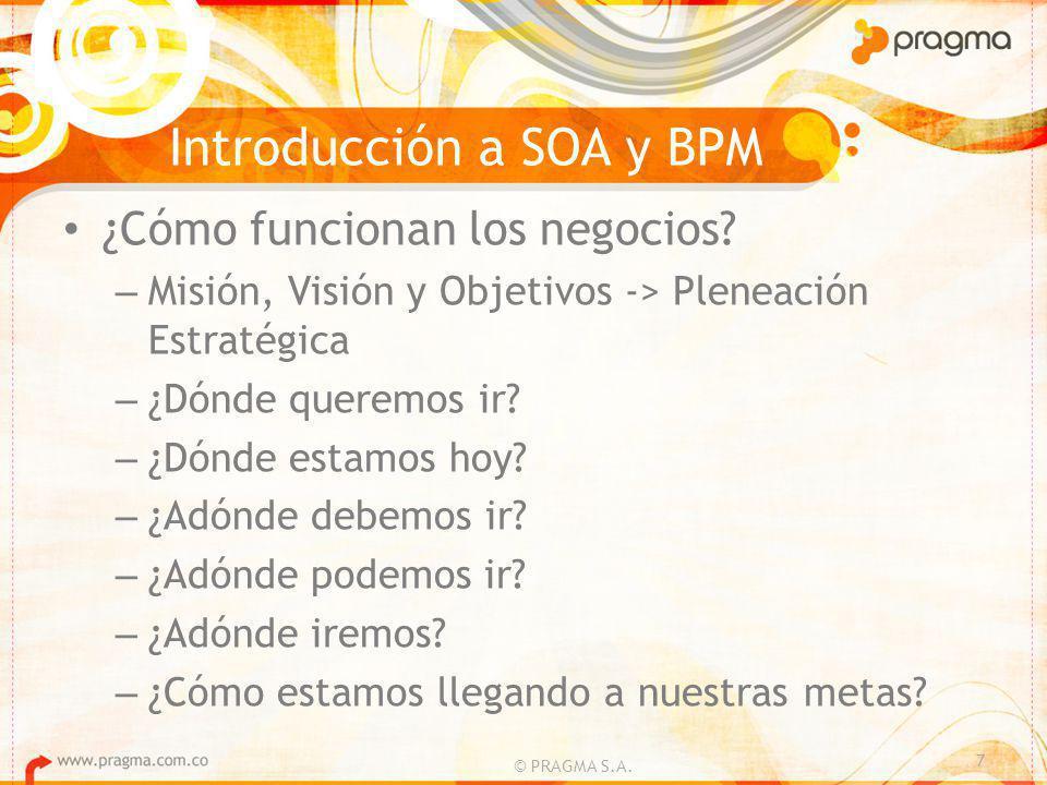 Introducción a SOA y BPM ¿Cómo funcionan los negocios.