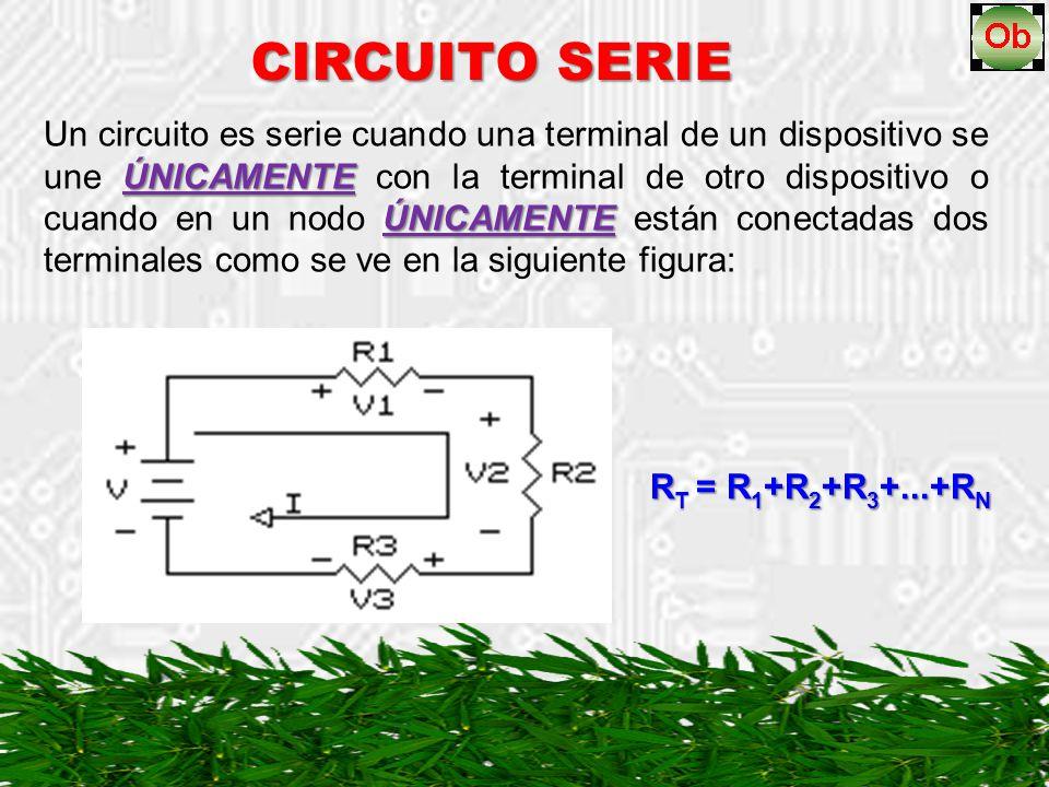 ÚNICAMENTE ÚNICAMENTE Un circuito es serie cuando una terminal de un dispositivo se une ÚNICAMENTE con la terminal de otro dispositivo o cuando en un nodo ÚNICAMENTE están conectadas dos terminales como se ve en la siguiente figura: CIRCUITO SERIE R T = R 1 +R 2 +R 3 +...+R N