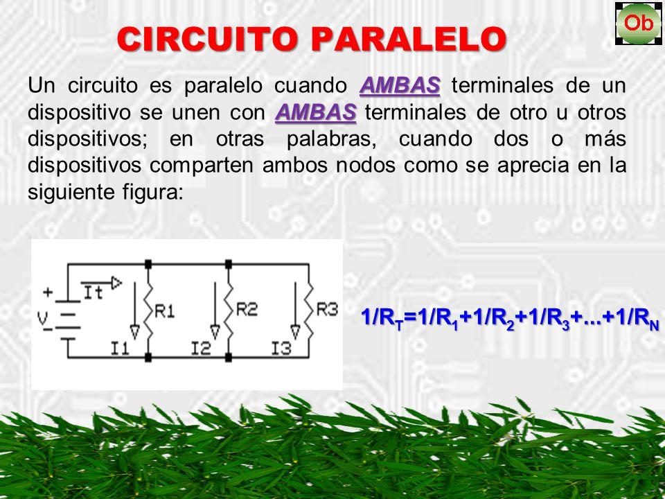 AMBAS AMBAS Un circuito es paralelo cuando AMBAS terminales de un dispositivo se unen con AMBAS terminales de otro u otros dispositivos; en otras palabras, cuando dos o más dispositivos comparten ambos nodos como se aprecia en la siguiente figura: CIRCUITO PARALELO 1/R T =1/R 1 +1/R 2 +1/R 3 +...+1/R N