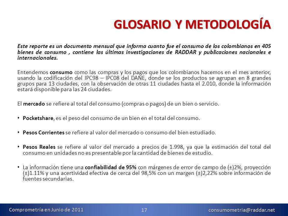 GLOSARIO Y METODOLOGÍA Este reporte es un documento mensual que informa cuanto fue el consumo de los colombianos en 405 bienes de consumo, contiene las últimas investigaciones de RADDAR y publicaciones nacionales e internacionales.
