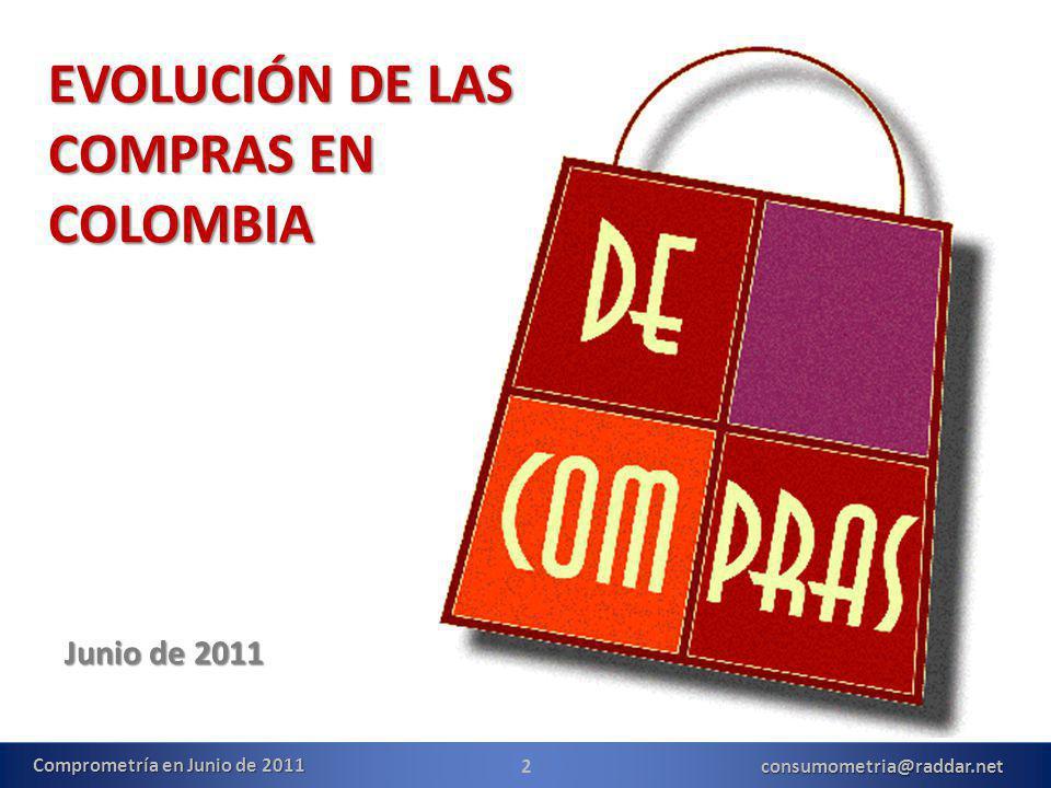 Junio de 2011 2consumometria@raddar.net EVOLUCIÓN DE LAS COMPRAS EN COLOMBIA Comprometría en Junio de 2011