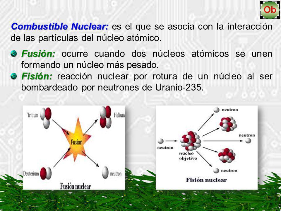 Combustible Nuclear: Combustible Nuclear: es el que se asocia con la interacción de las partículas del núcleo atómico. Fusión: Fusión: ocurre cuando d