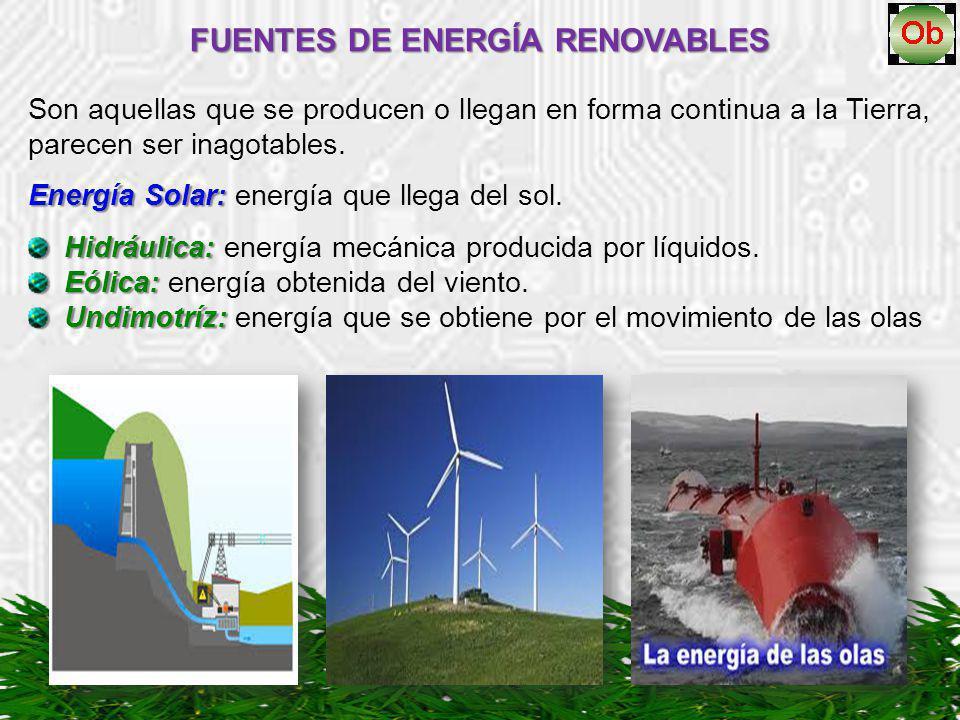 FUENTES DE ENERGÍA RENOVABLES Son aquellas que se producen o llegan en forma continua a la Tierra, parecen ser inagotables. Energía Solar: Energía Sol