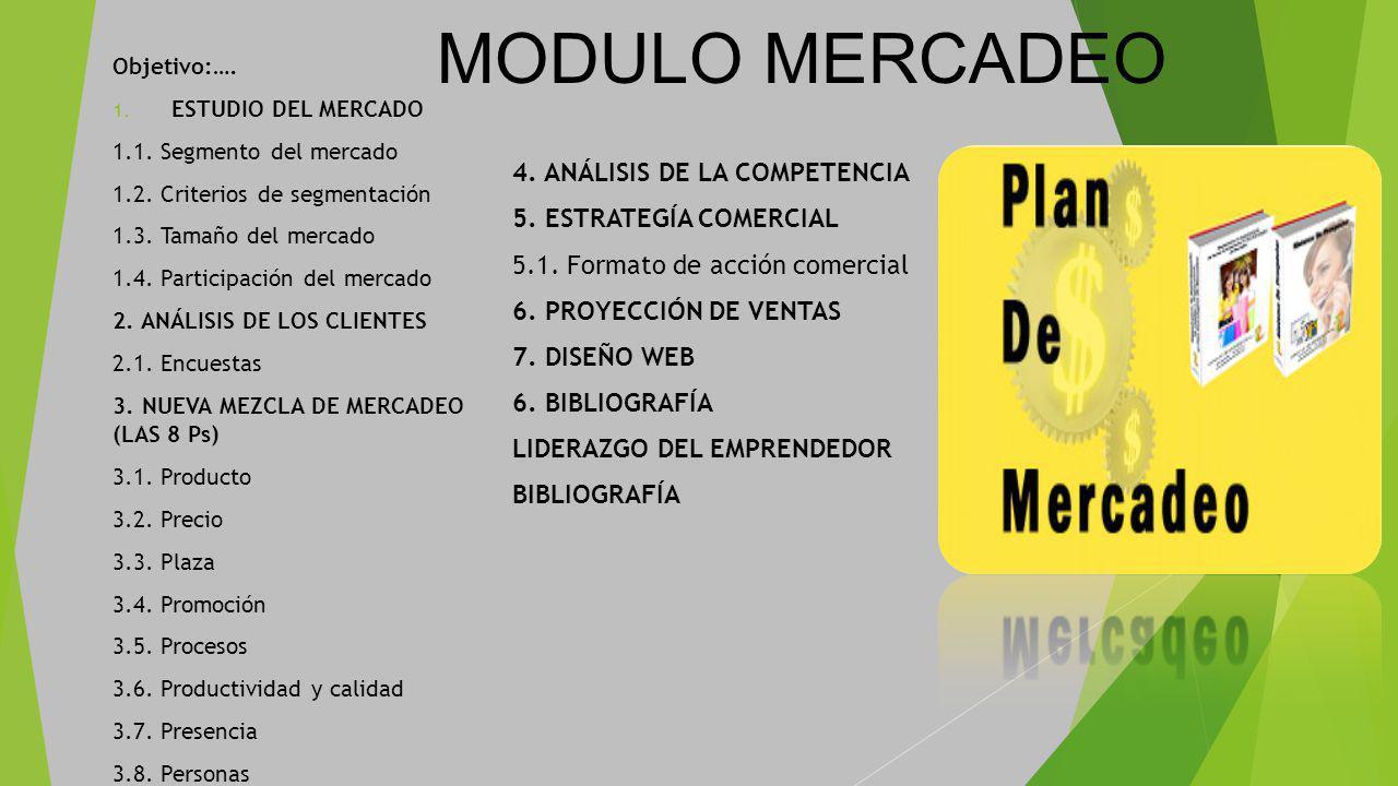 MODULO MERCADEO Objetivo:….1. ESTUDIO DEL MERCADO 1.1.