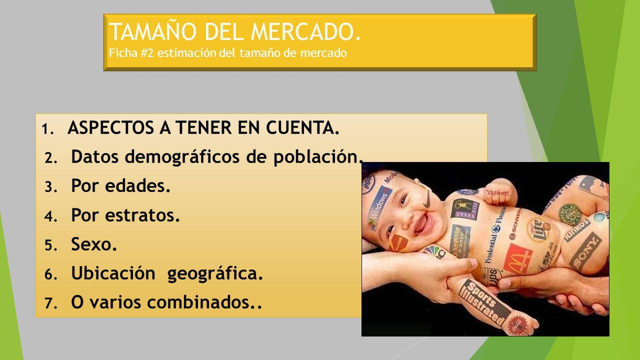 TAMAÑO DEL MERCADO.Ficha #2 estimación del tamaño de mercado 1.