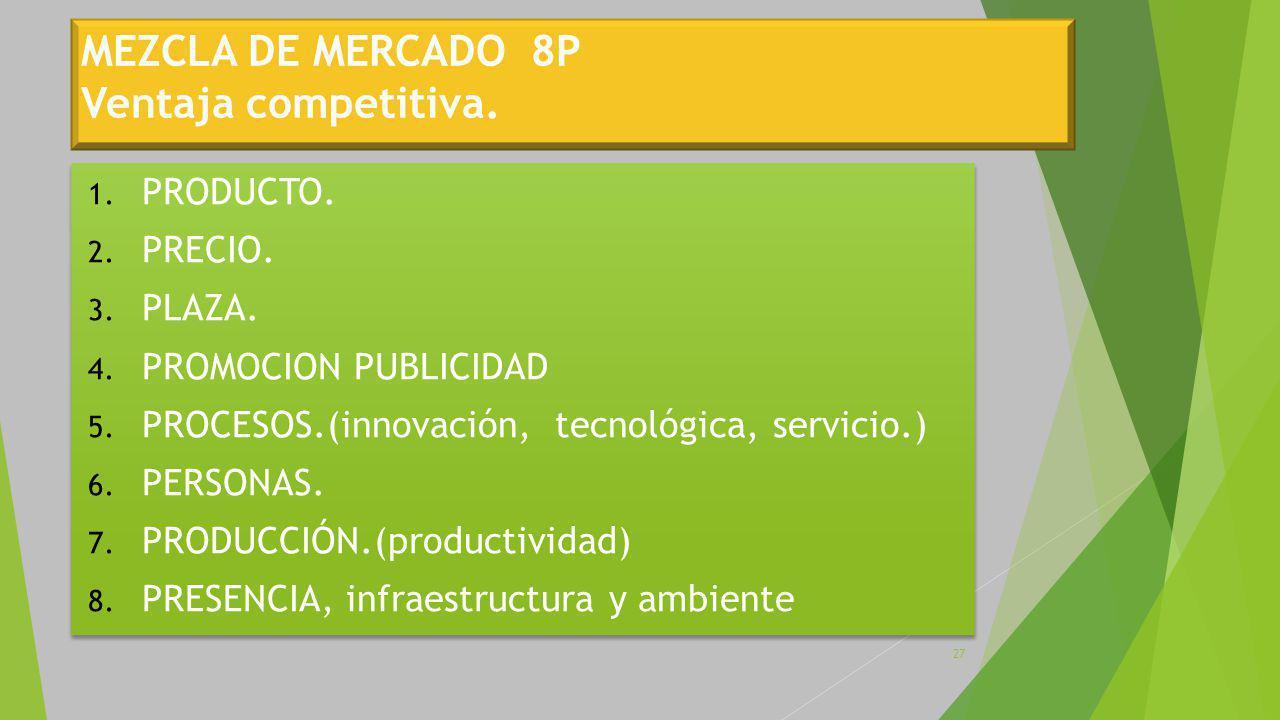 MEZCLA DE MERCADO 8P Ventaja competitiva.1. PRODUCTO.