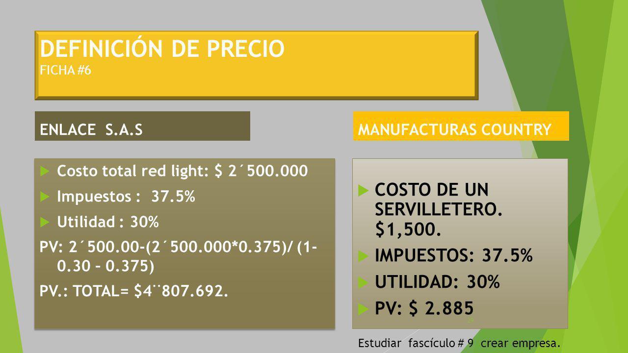 DEFINICIÓN DE PRECIO FICHA #6 ENLACE S.A.S Costo total red light: $ 2´500.000 Impuestos : 37.5% Utilidad : 30% PV: 2´500.00-(2´500.000*0.375)/ (1- 0.30 – 0.375) PV.: TOTAL= $4¨807.692.