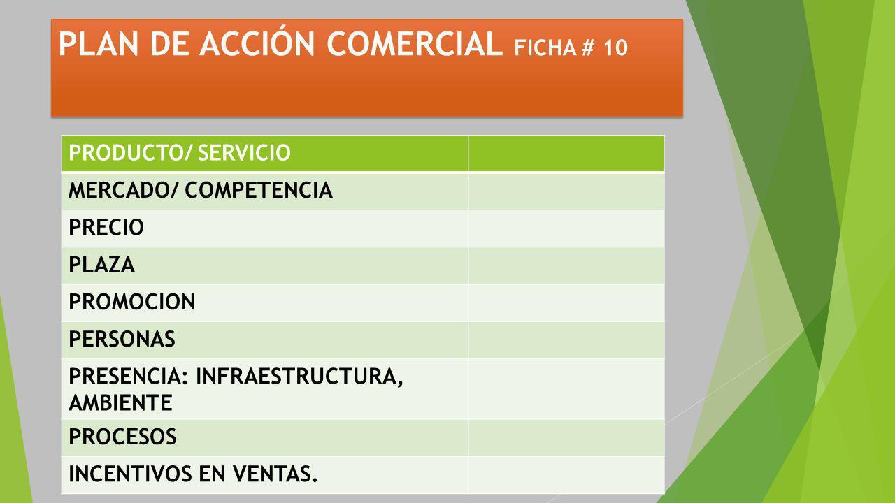 PLAN DE ACCIÓN COMERCIAL FICHA # 10 PRODUCTO/ SERVICIO MERCADO/ COMPETENCIA PRECIO PLAZA PROMOCION PERSONAS PRESENCIA: INFRAESTRUCTURA, AMBIENTE PROCESOS INCENTIVOS EN VENTAS.