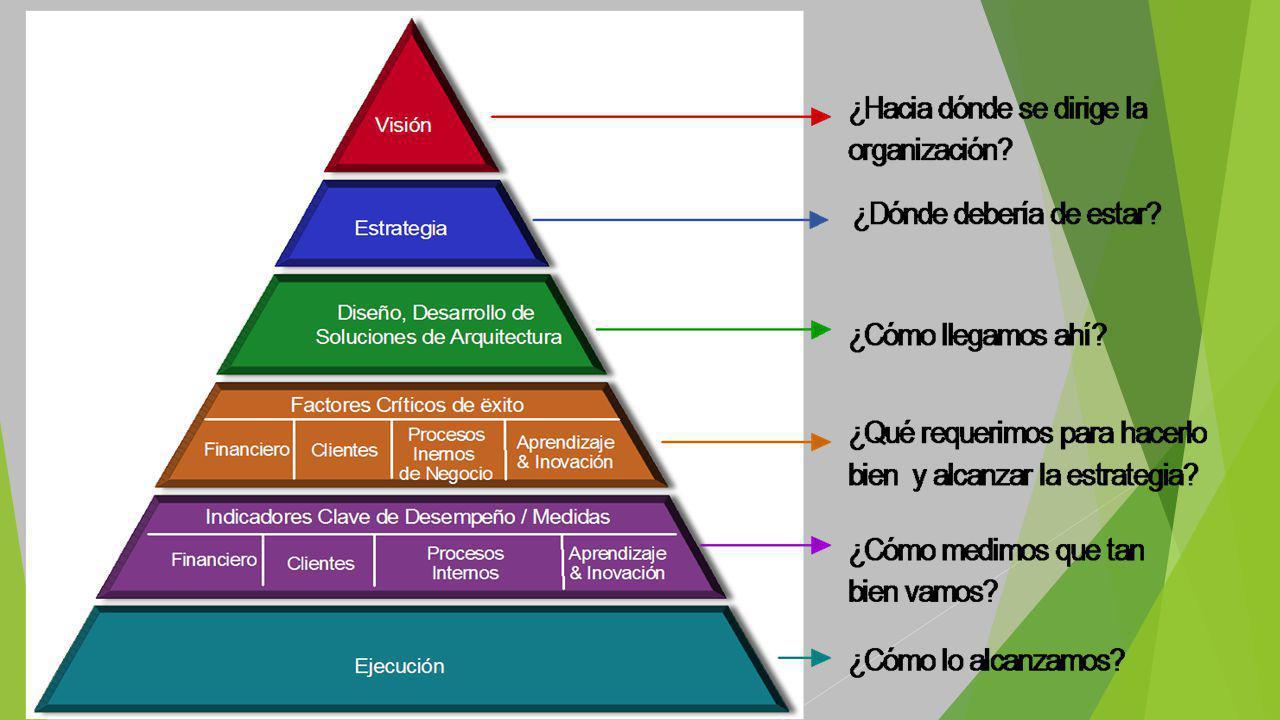 15 LOS TRES PILARES EN EL MERCADEO:.