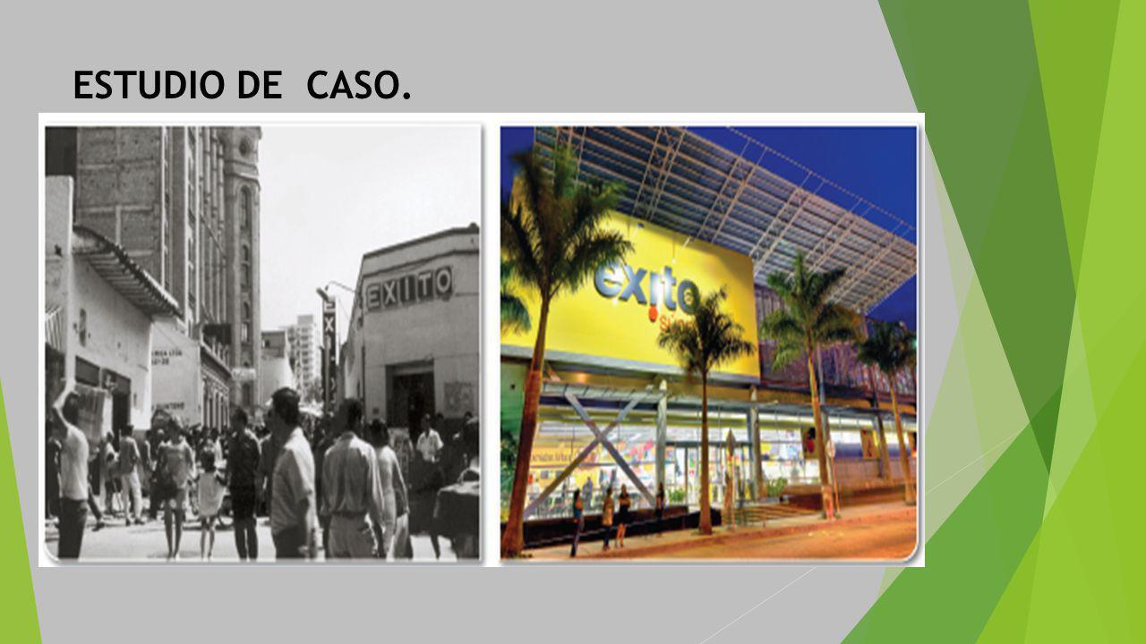 ESTUDIO DE CASO.