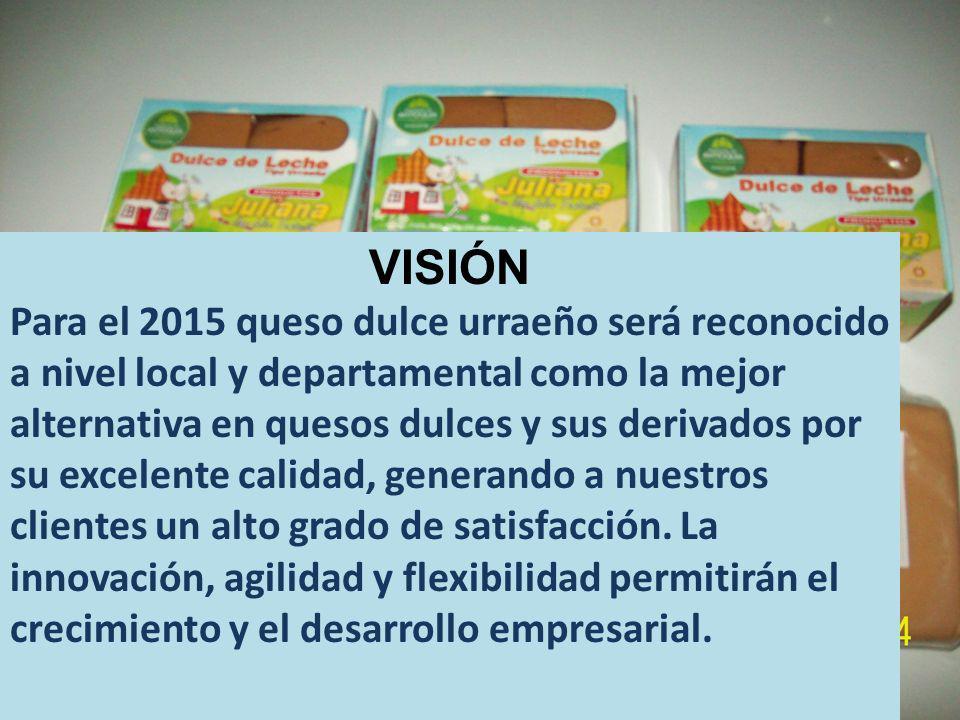 VISIÓN Para el 2015 queso dulce urraeño será reconocido a nivel local y departamental como la mejor alternativa en quesos dulces y sus derivados por s