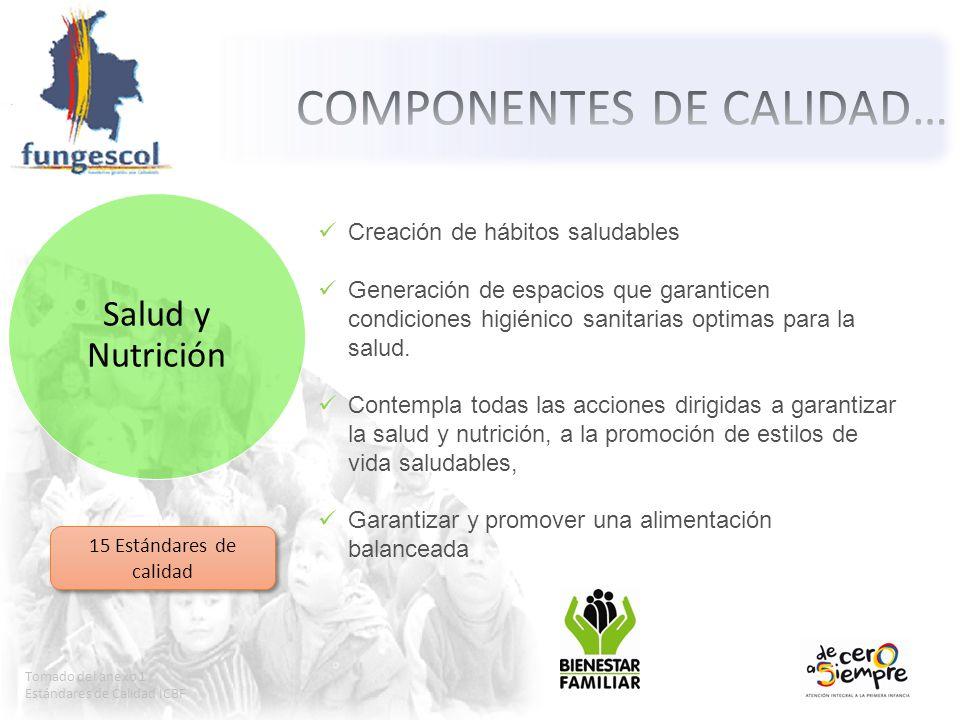 Tomado del anexo 1 Estándares de Calidad ICBF Salud y Nutrición Creación de hábitos saludables Generación de espacios que garanticen condiciones higié
