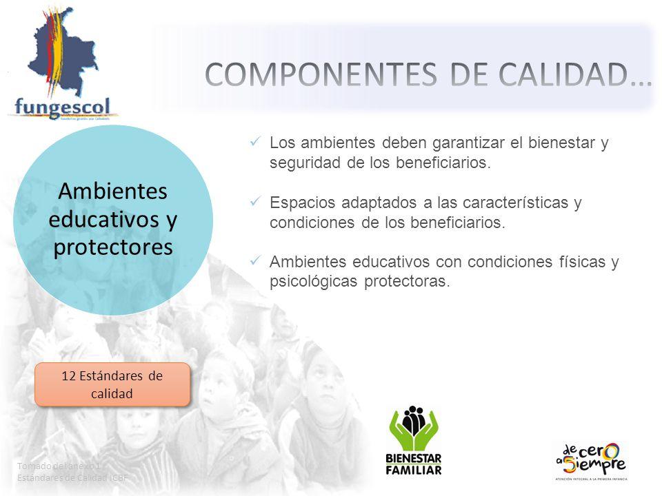 Tomado del anexo 1 Estándares de Calidad ICBF Ambientes educativos y protectores Los ambientes deben garantizar el bienestar y seguridad de los benefi