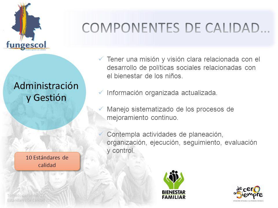 Tomado del anexo 1 Estándares de Calidad ICBF Administración y Gestión Tener una misión y visión clara relacionada con el desarrollo de políticas soci