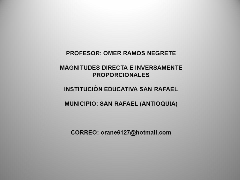 PROFESOR: OMER RAMOS NEGRETE MAGNITUDES DIRECTA E INVERSAMENTE PROPORCIONALES INSTITUCIÒN EDUCATIVA SAN RAFAEL MUNICIPIO: SAN RAFAEL (ANTIOQUIA) CORREO: orane6127@hotmail.com