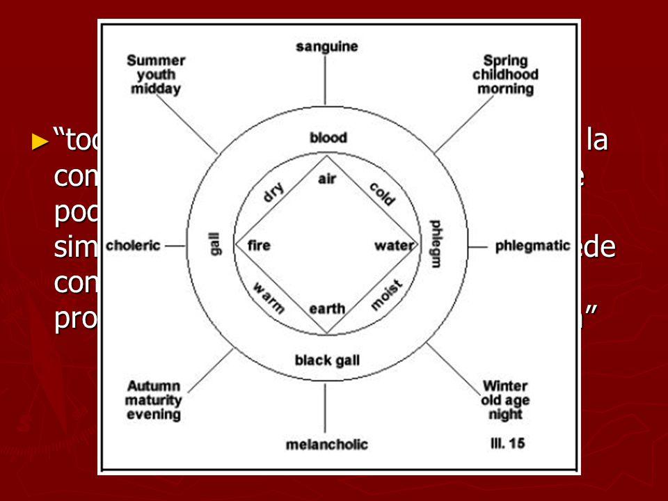 todas las sustancias son originadas por la combinación de estos elementos y no se podran convertir en otras unidades más simples. De este modo un elem