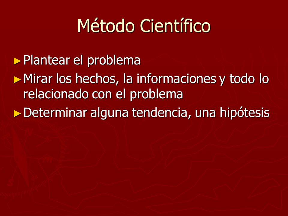 Método Científico Plantear el problema Plantear el problema Mirar los hechos, la informaciones y todo lo relacionado con el problema Mirar los hechos,
