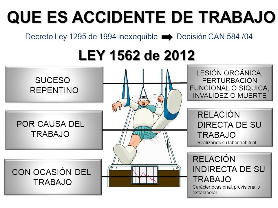 Octavo 8.En el caso de que el accidente laboral presente incapacidad se debe presentar la historia clínica e incapacidad original ante la jefatura de personal.