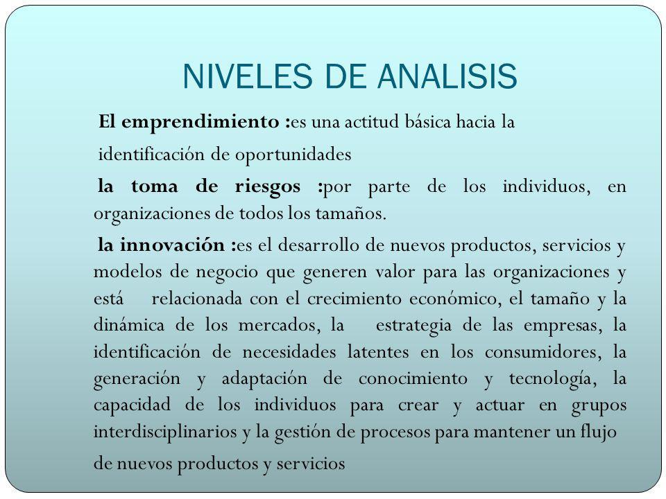 NIVELES DE ANALISIS El emprendimiento :es una actitud básica hacia la identificación de oportunidades la toma de riesgos :por parte de los individuos,