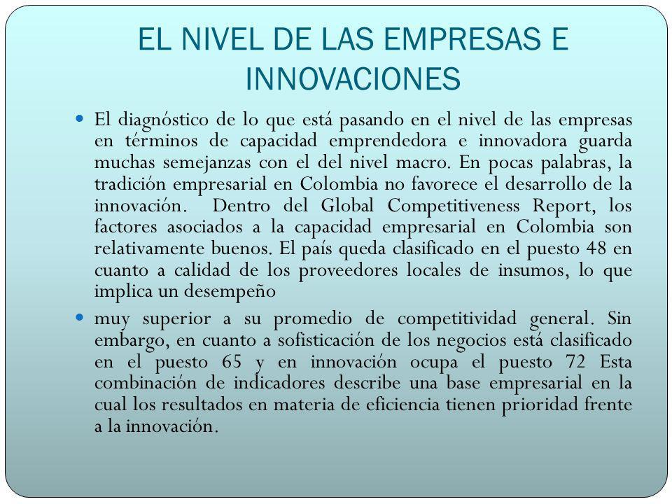 EL NIVEL DE LAS EMPRESAS E INNOVACIONES El diagnóstico de lo que está pasando en el nivel de las empresas en términos de capacidad emprendedora e innovadora guarda muchas semejanzas con el del nivel macro.