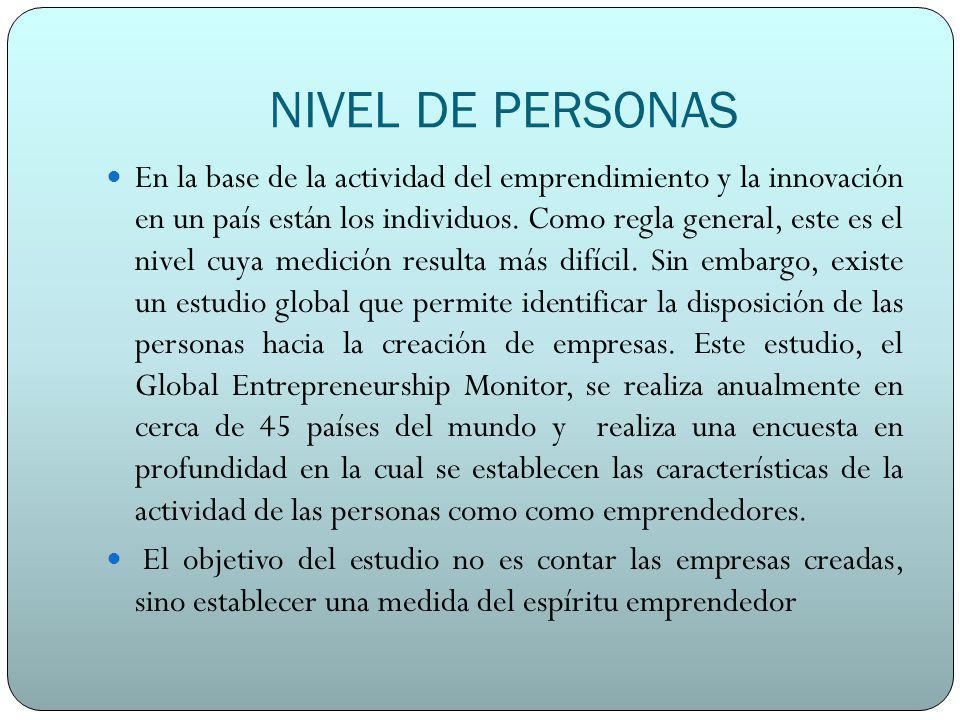 NIVEL DE PERSONAS En la base de la actividad del emprendimiento y la innovación en un país están los individuos. Como regla general, este es el nivel