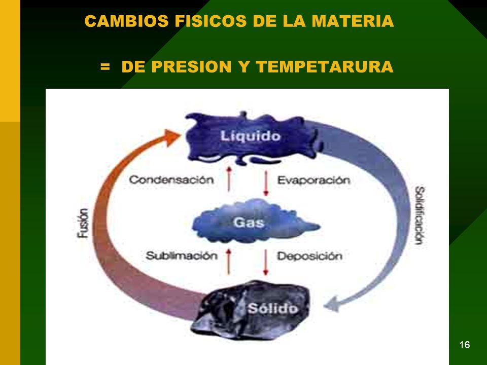 CAMBIOS FISICOS DE LA MATERIA = DE PRESION Y TEMPETARURA 16