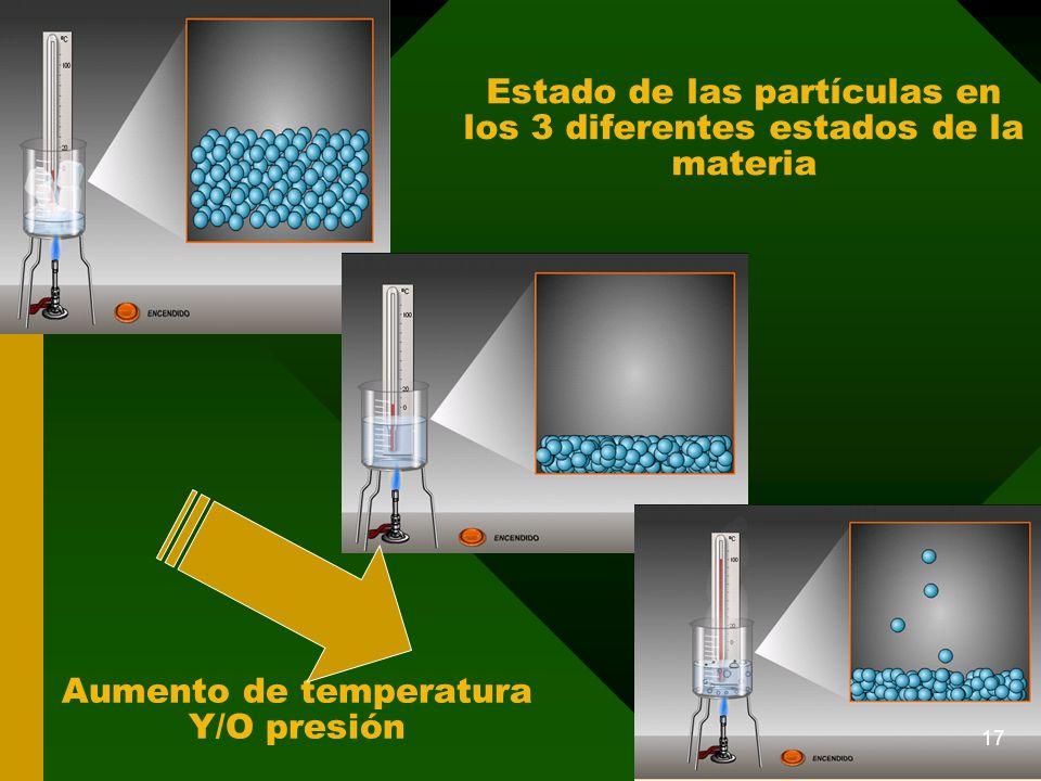 Estado de las partículas en los 3 diferentes estados de la materia Aumento de temperatura Y/O presión 17