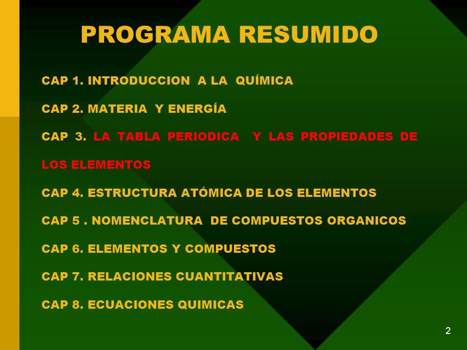 PROGRAMA RESUMIDO CAP 1.INTRODUCCION A LA QUÍMICA CAP 2.