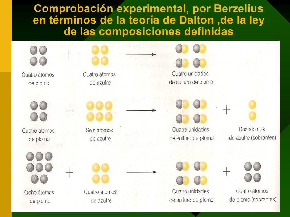 34 Comprobación experimental, por Berzelius en términos de la teoría de Dalton,de la ley de las composiciones definidas
