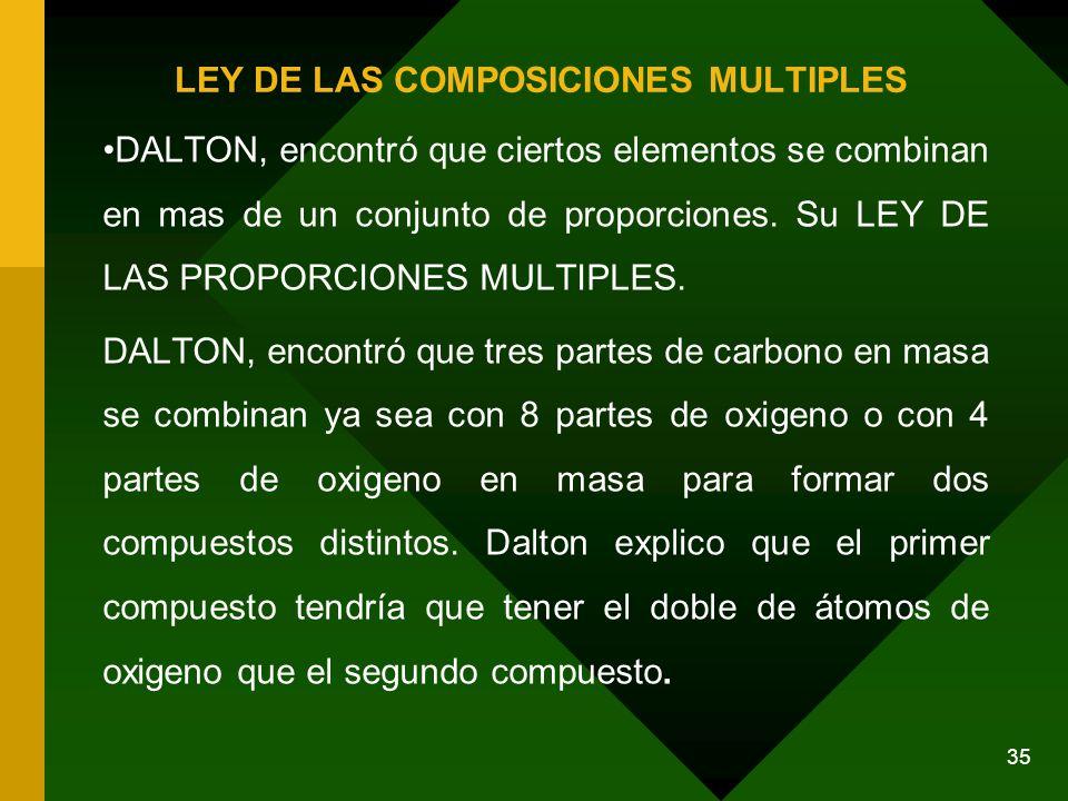 35 LEY DE LAS COMPOSICIONES MULTIPLES DALTON, encontró que ciertos elementos se combinan en mas de un conjunto de proporciones.