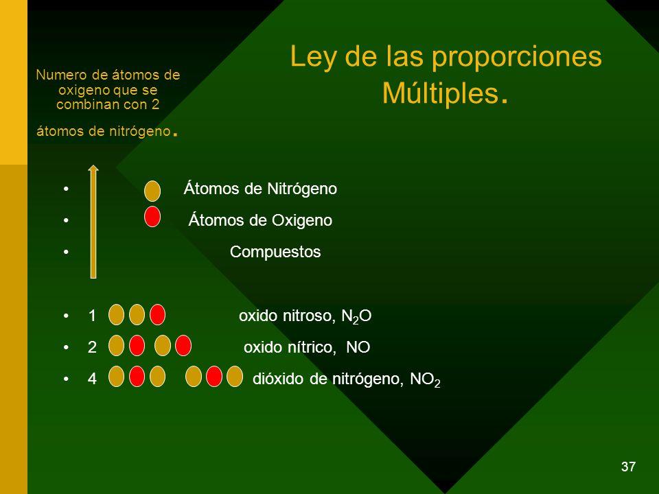 Ley de las proporciones Múltiples.