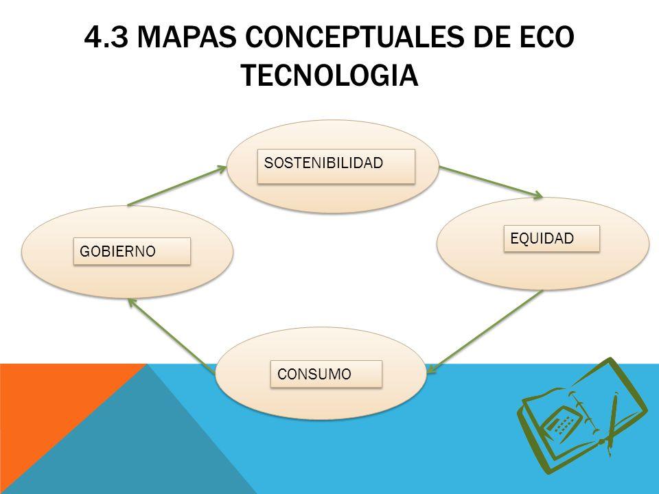4.3 MAPAS CONCEPTUALES DE ECO TECNOLOGIA GOBIERNO EQUIDAD CONSUMO SOSTENIBILIDAD