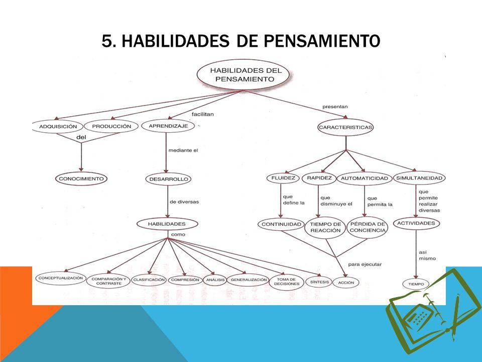 5. HABILIDADES DE PENSAMIENTO