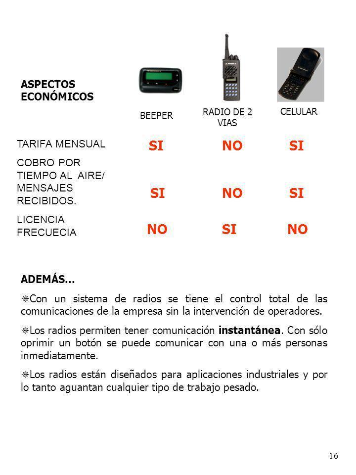 15 RADIO DE DOS VÍAS VS. OTRAS TECNOLOGÍ AS Existen diferentes tecnologías a la hora de comprar soluciones de comunicación. Cuál de todas elegir depen
