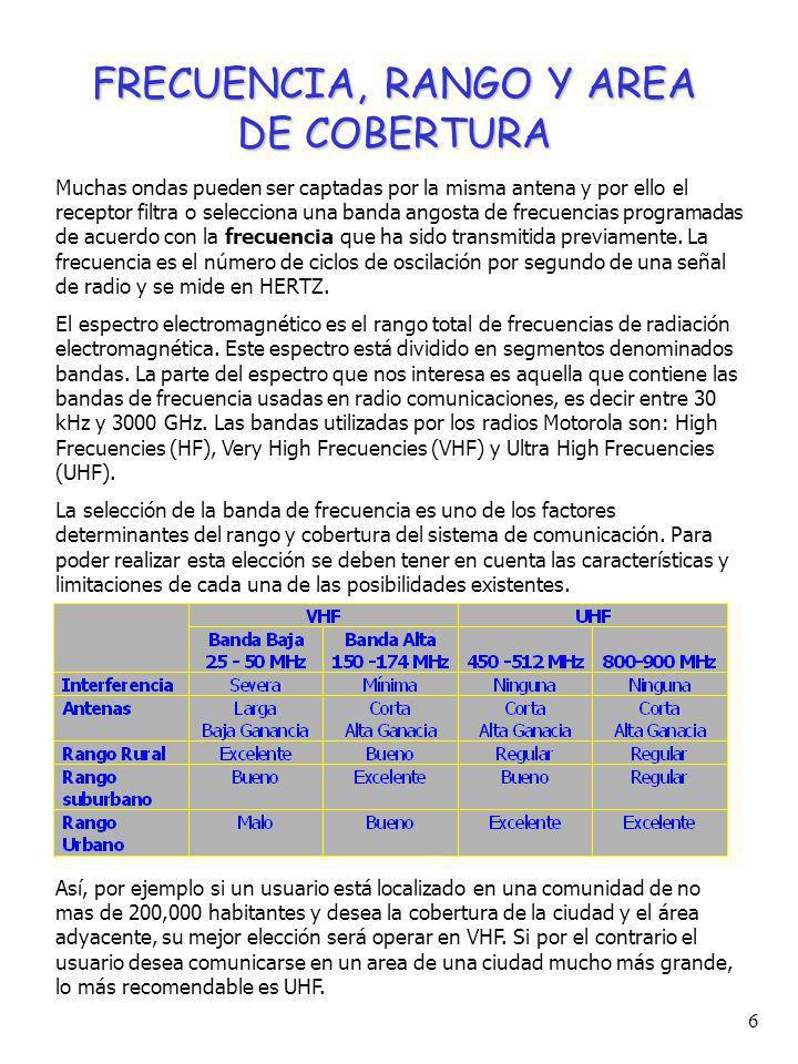 16 TARIFA MENSUAL COBRO POR TIEMPO AL AIRE/ MENSAJES RECIBIDOS.